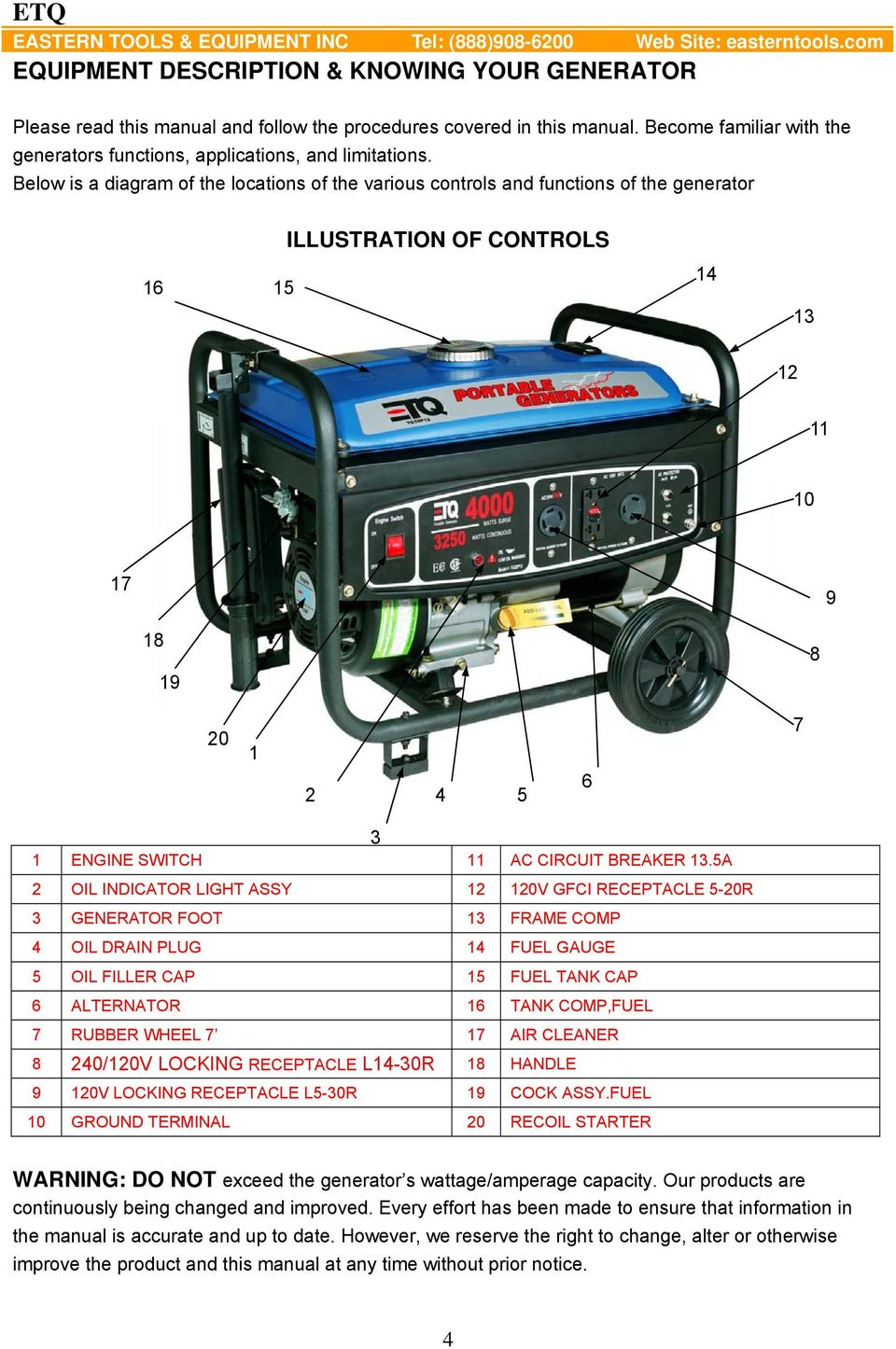 Below is a diagram of the locations of the various controls and functions of the generator ILLUSTRATION OF CONTROLS 16 15 14 13 12 11 10 17 9 18 19 8 20 1 2 4 5 6 7 3 1 ENGINE SWITCH 11 AC CIRCUIT