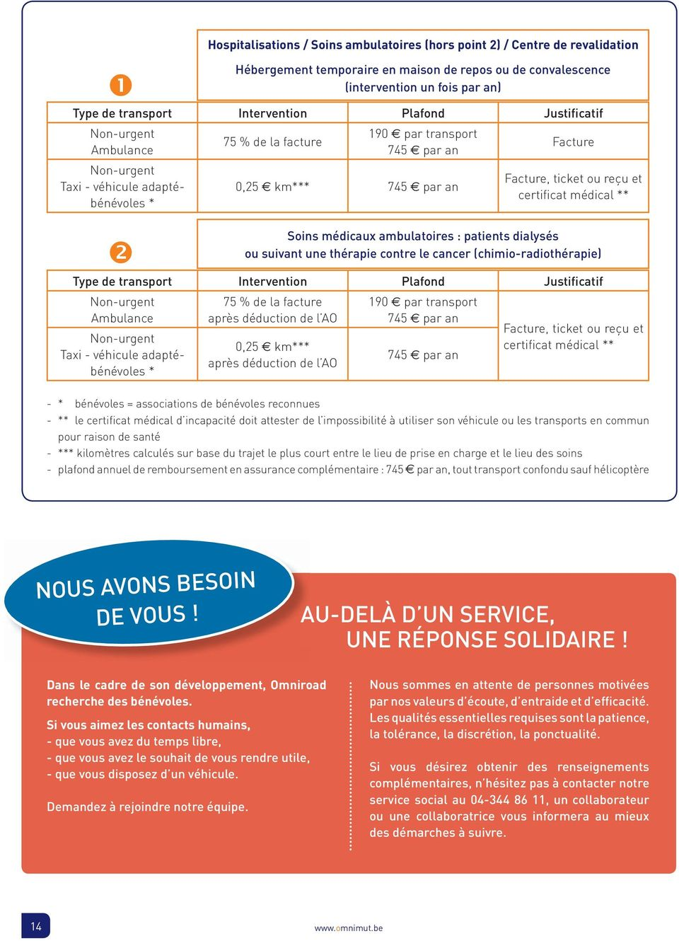 ambulatoires (hors point 2) / Centre de revalidation Hébergement temporaire en maison de repos ou de convalescence (intervention un fois par an) Soins médicaux ambulatoires : patients dialysés ou