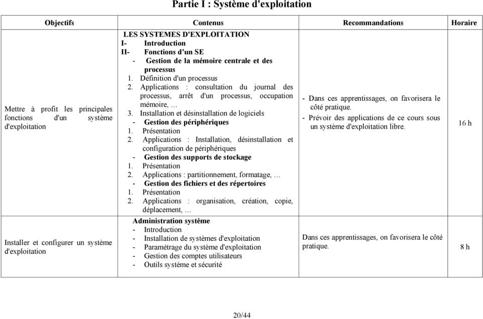 Applications : consultation du journal des processus, arrêt d'un processus, occupation mémoire, 3. Installation et désinstallation de logiciels - Gestion des périphériques 1. Présentation 2.