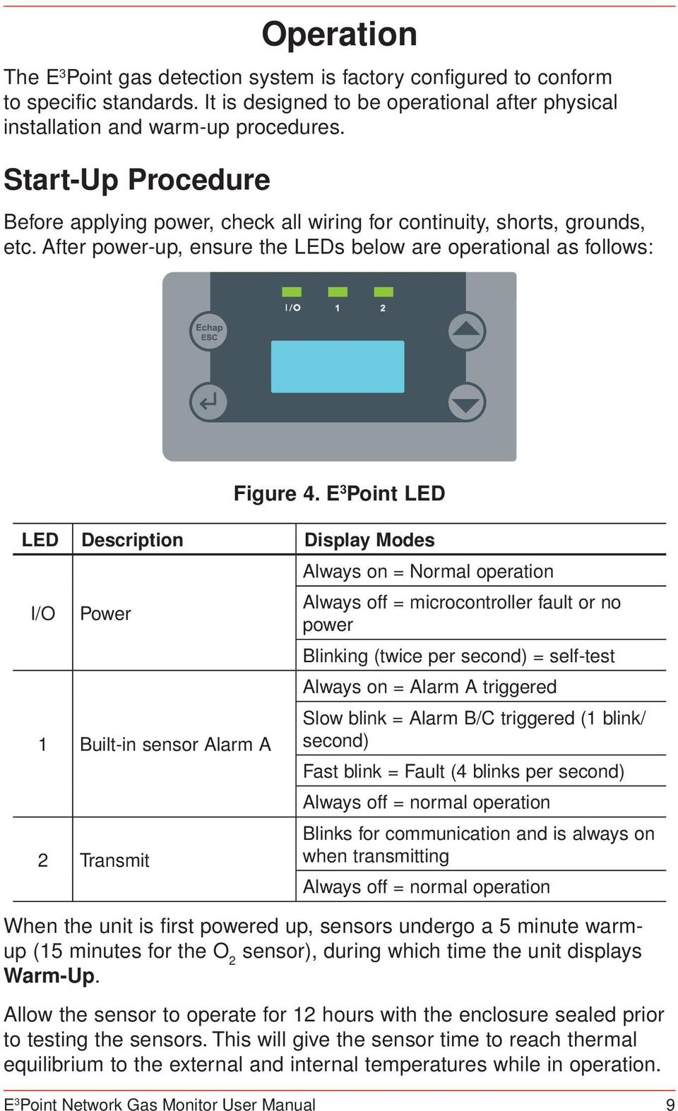 E 3 Point LED LED Description Display Modes I/O Power 1 Built-in sensor Alarm A 2 Transmit Always on = Normal operation Always off = microcontroller fault or no power Blinking (twice per second) =
