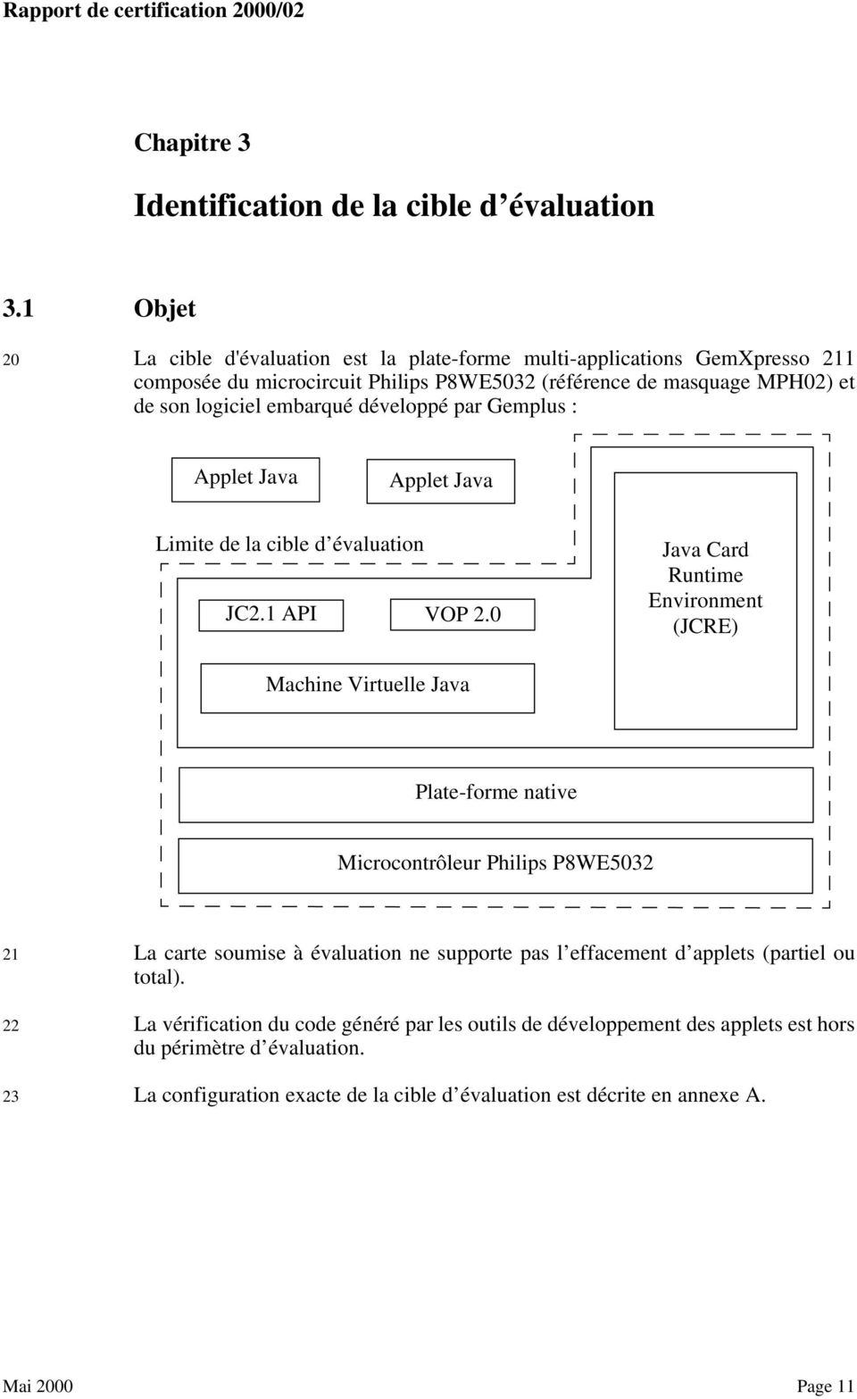 par Gemplus : Applet Java Applet Java Limite de la cible d évaluation JC2.1 API VOP 2.