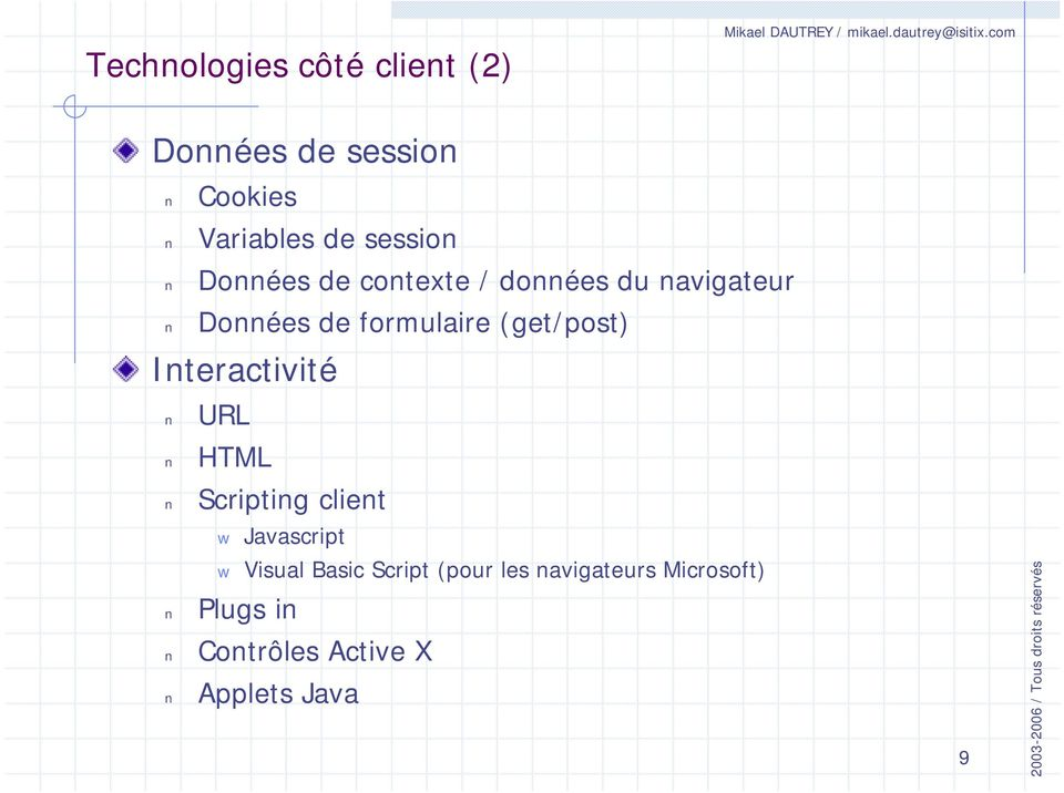 (get/post) Interactivité URL HTML Scripting client Javascript Visual Basic