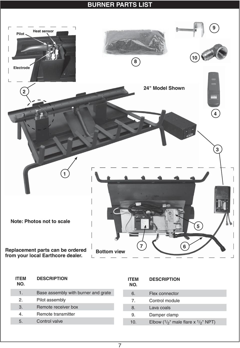 Base assembly with burner and grate 2. Pilot assembly 3. Remote receiver box 4. Remote transmitter 5.