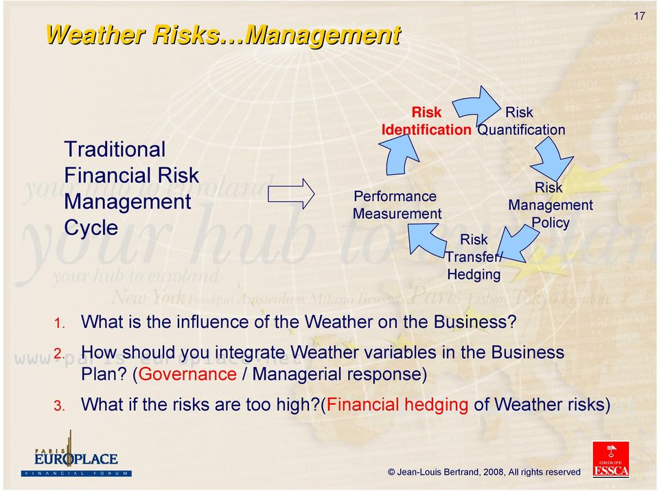 What is the influence of the Weather on the Business? 2.
