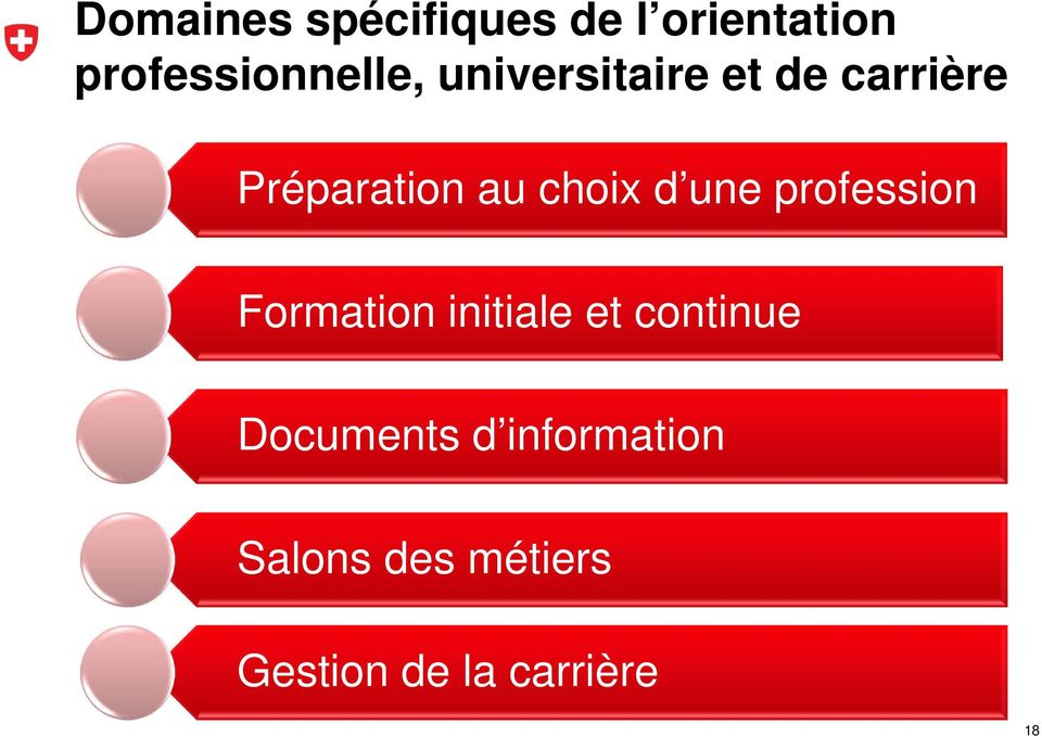 profession Formation initiale et continue Documents d