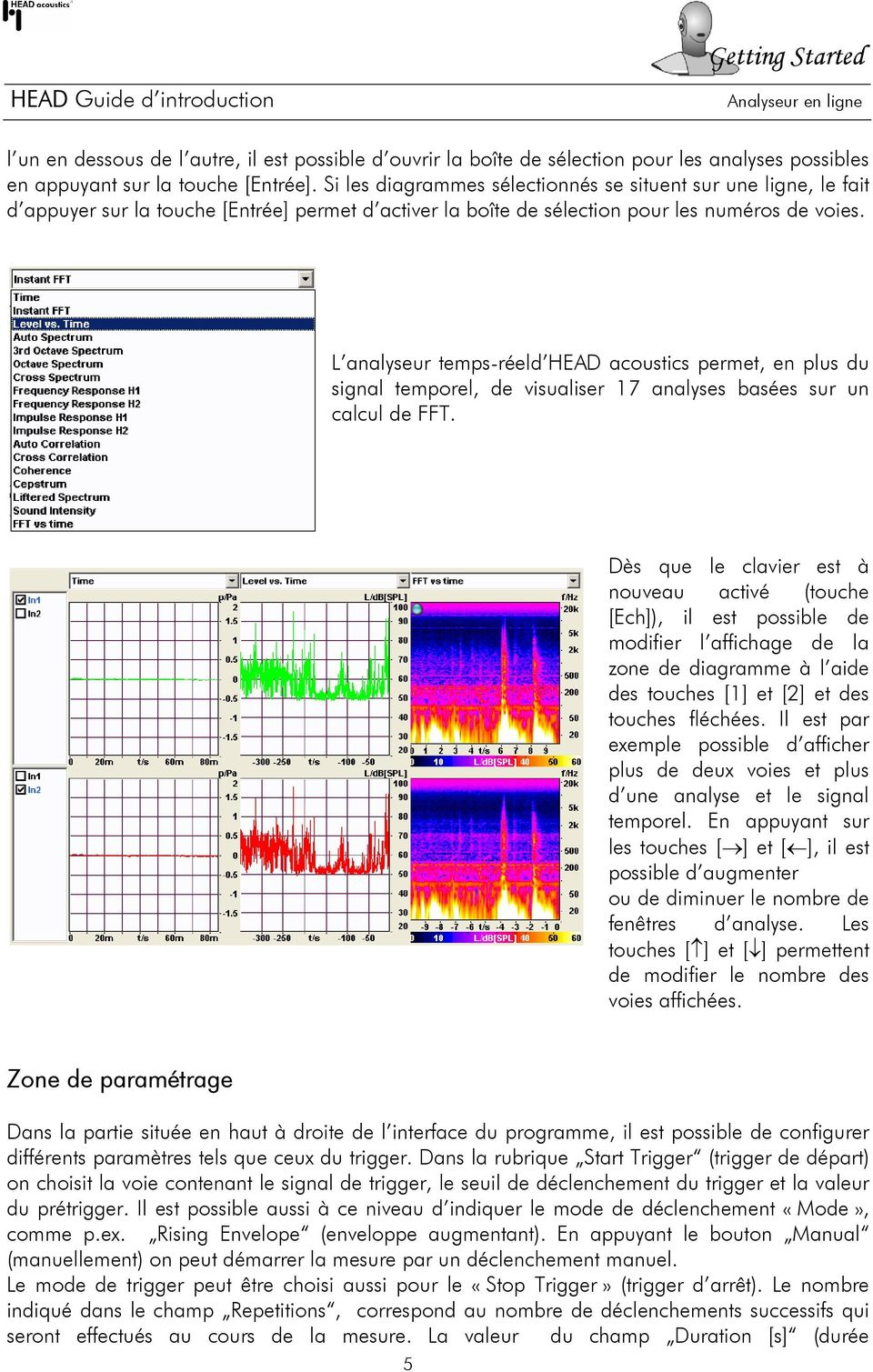 L analyseur temps-réeld HEAD acoustics permet, en plus du signal temporel, de visualiser 17 analyses basées sur un calcul de FFT.