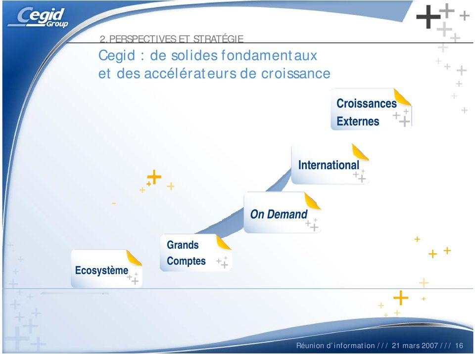 Croissances Externes International On Demand