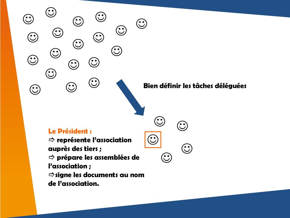 l association ; signe les documents au nom