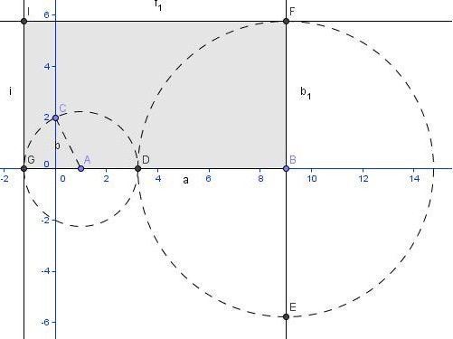 10 La construction de la solution avec Geogebra