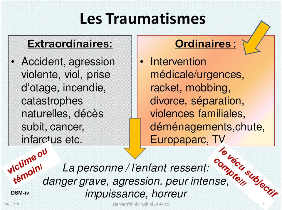 Ordinaires : Intervention médicale/urgences, racket, mobbing, divorce, séparation, violences familiales,