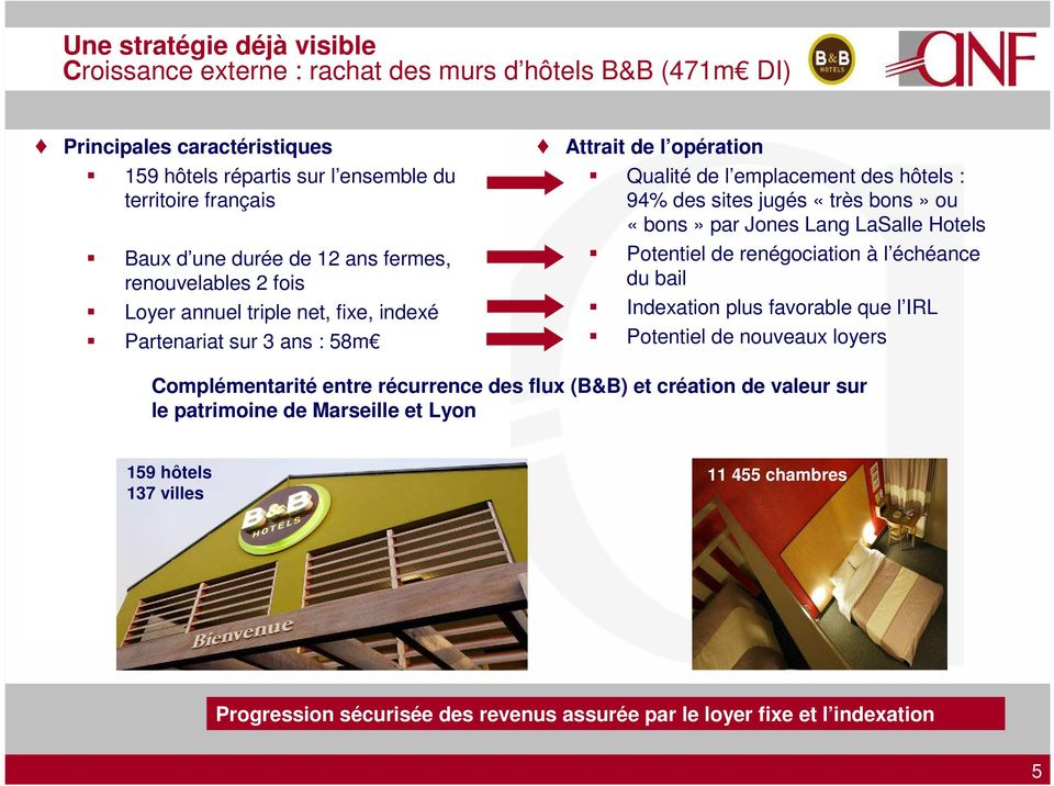 bons» ou «bons» par Jones Lang LaSalle Hotels Potentiel de renégociation à l échéance du bail Indexation plus favorable que l IRL Potentiel de nouveaux loyers Complémentarité entre récurrence