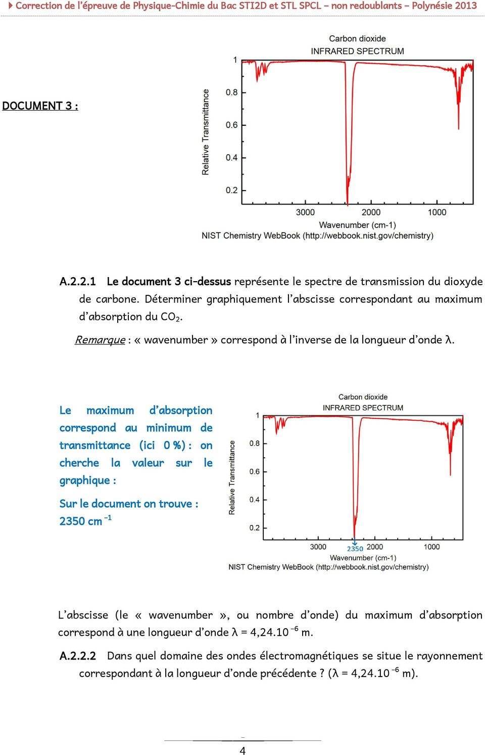 Le maximum d absorption correspond au minimum de transmittance (ici 0 %) : on cherche la valeur sur le graphique : Sur le document on trouve : 2350 cm 1 L abscisse (le