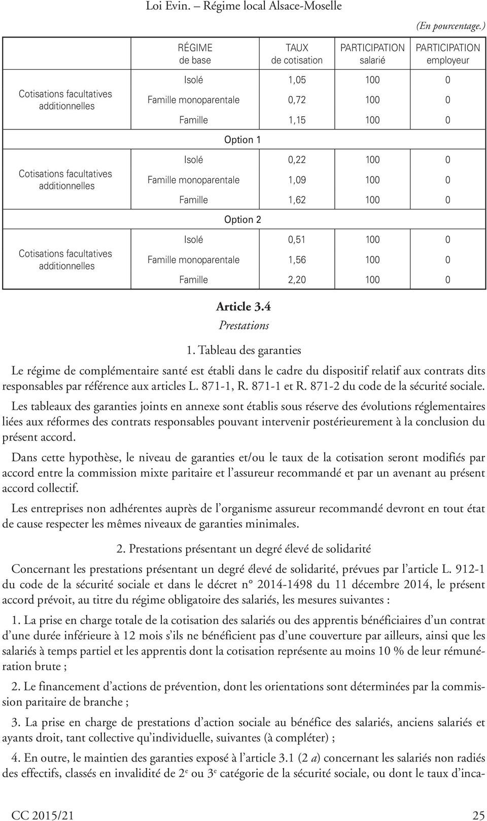 Cotisations facultatives additionnelles Isolé 0,22 100 0 Famille monoparentale 1,09 100 0 Famille 1,62 100 0 Option 2 Cotisations facultatives additionnelles Isolé 0,51 100 0 Famille monoparentale