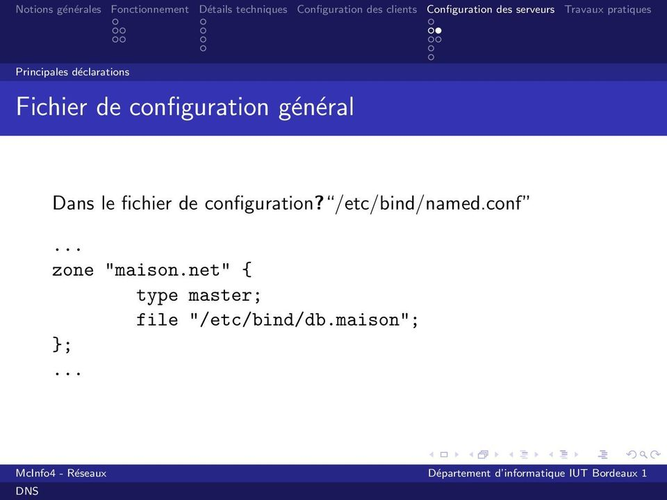 "configuration? /etc/bind/named.conf... zone ""maison."