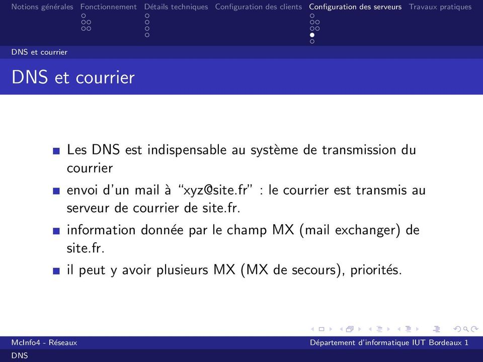 fr : le courrier est transmis au serveur de courrier de site.fr. information donnée par le champ MX (mail exchanger) de site.