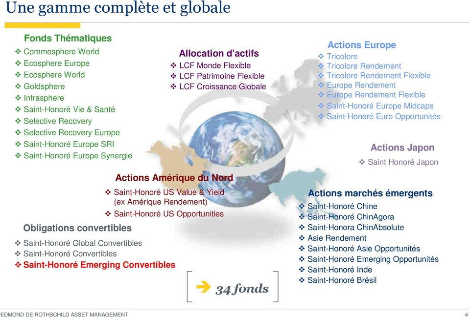 Global Convertibles Saint-Honoré Convertibles Saint-Honoré Emerging Convertibles Allocation d actifs LCF Monde Flexible LCF Patrimoine Flexible LCF Croissance Globale 34 fonds Actions Europe