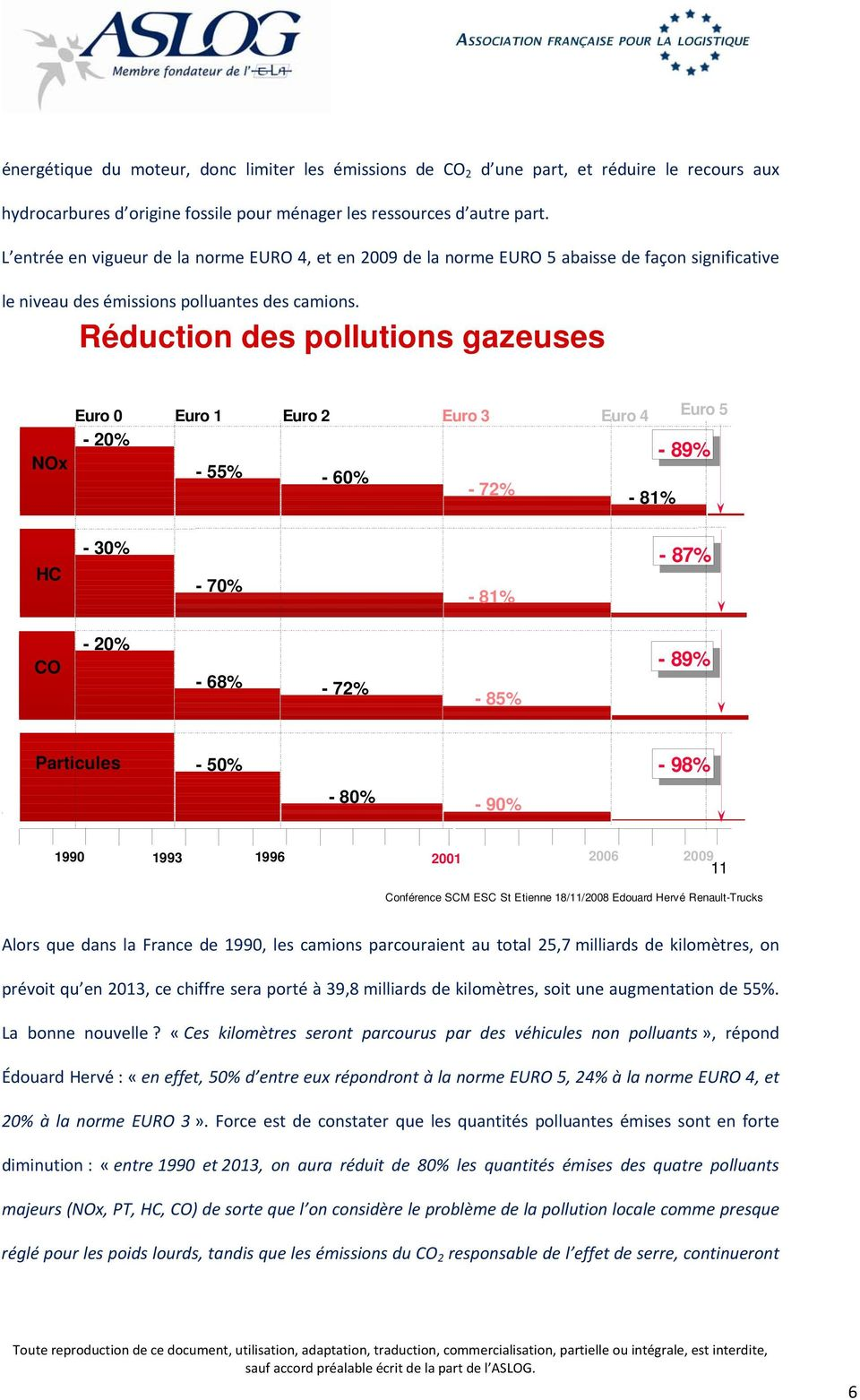 Réduction des pollutions gazeuses Euro 0 Euro 1 Euro 2 Euro 3 Euro 4 Euro 5-20% - 89% NOx - 55% - 60% - 72% - 81% HC - 30% - 70% - 81% - 87% CO - 20% - 68% - 72% - 85% - 89% Particules - 50% - 98% -