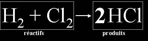 réaction.