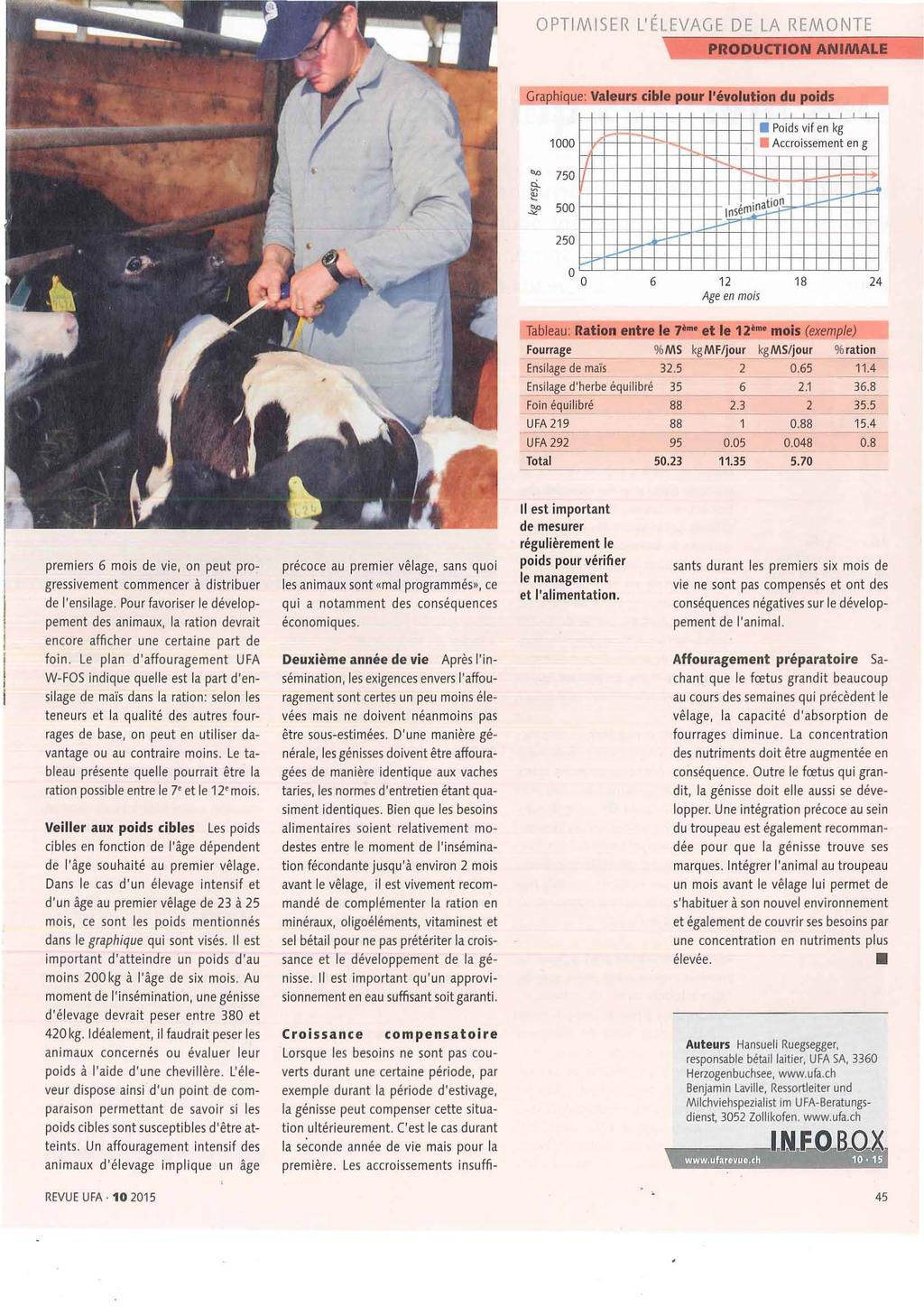 sauvent acidose inra vaches 2 heures
