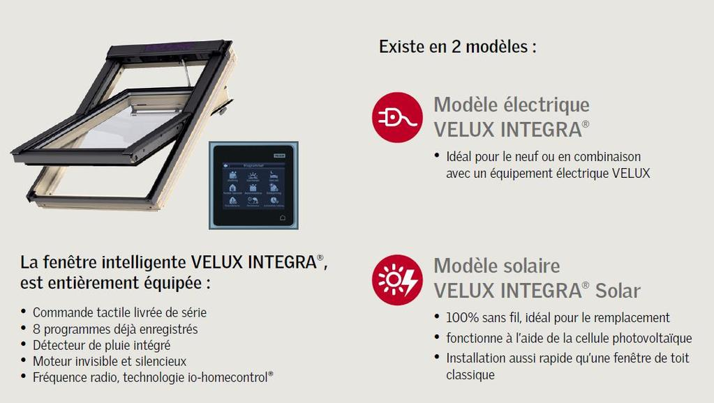detecteur de pluie velux ne fonctionne pas. Black Bedroom Furniture Sets. Home Design Ideas