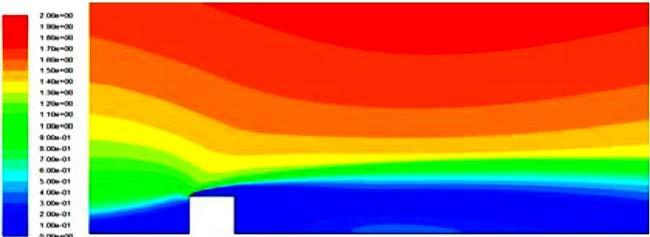Chow, Numerical Studies on Air Flow Around a Cube, Journal of Wind Engineering and Industrial Aerodynamics, Vol. 93, N 2, pp. 115 135, 2005. [2] I.P. Castro and A.G.