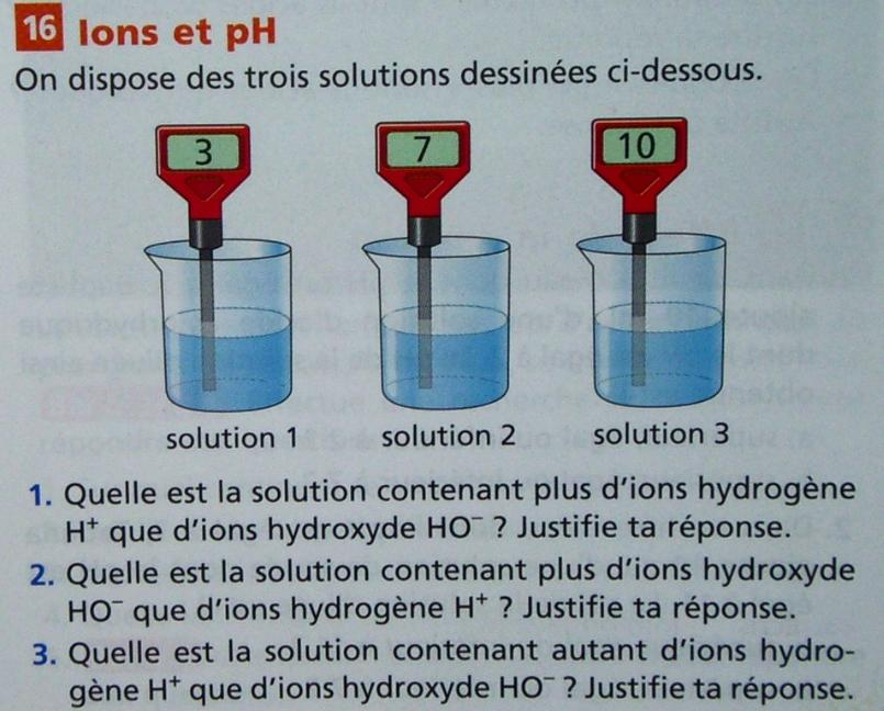 d'ions hydroxydes est une solution acide donc son ph