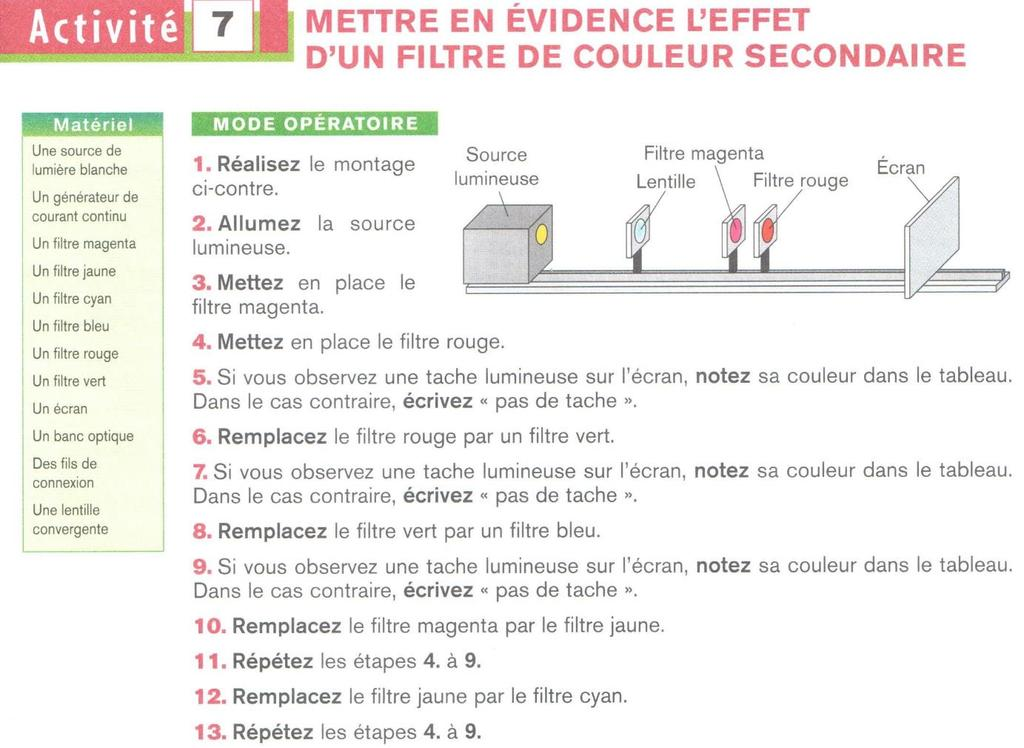 Document 7 : Extrait du