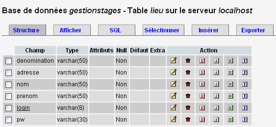 3 La table lieu 4.6.