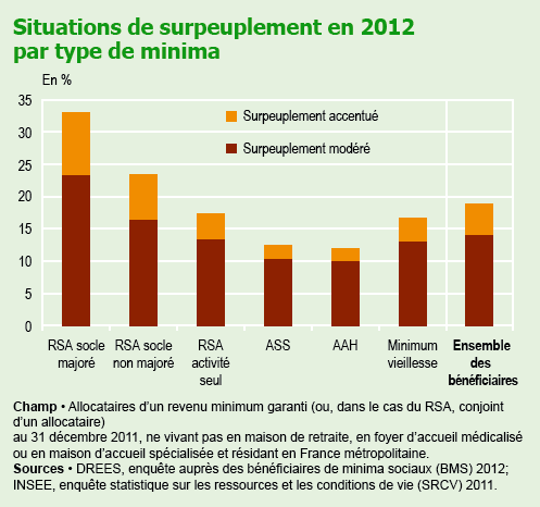 IGAS, RAPPORT N 20