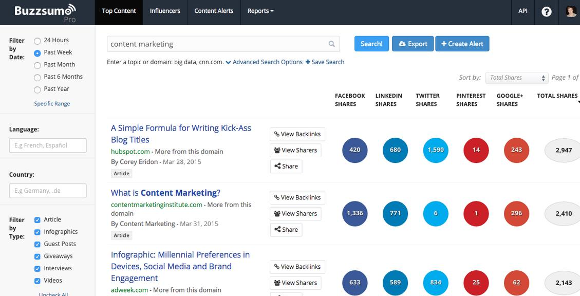 Buzzsumo Analyser les performances des articles et des concurrents