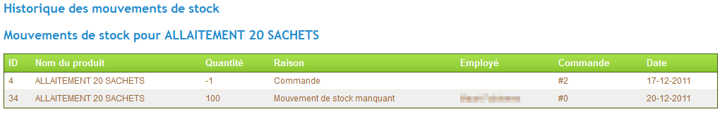 GESTION DU CATALOGUE Gestion des stock QUEL MENU?