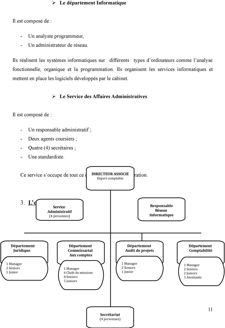 Organigramme cabinet expertise comptable - Stage cabinet de conseil ...