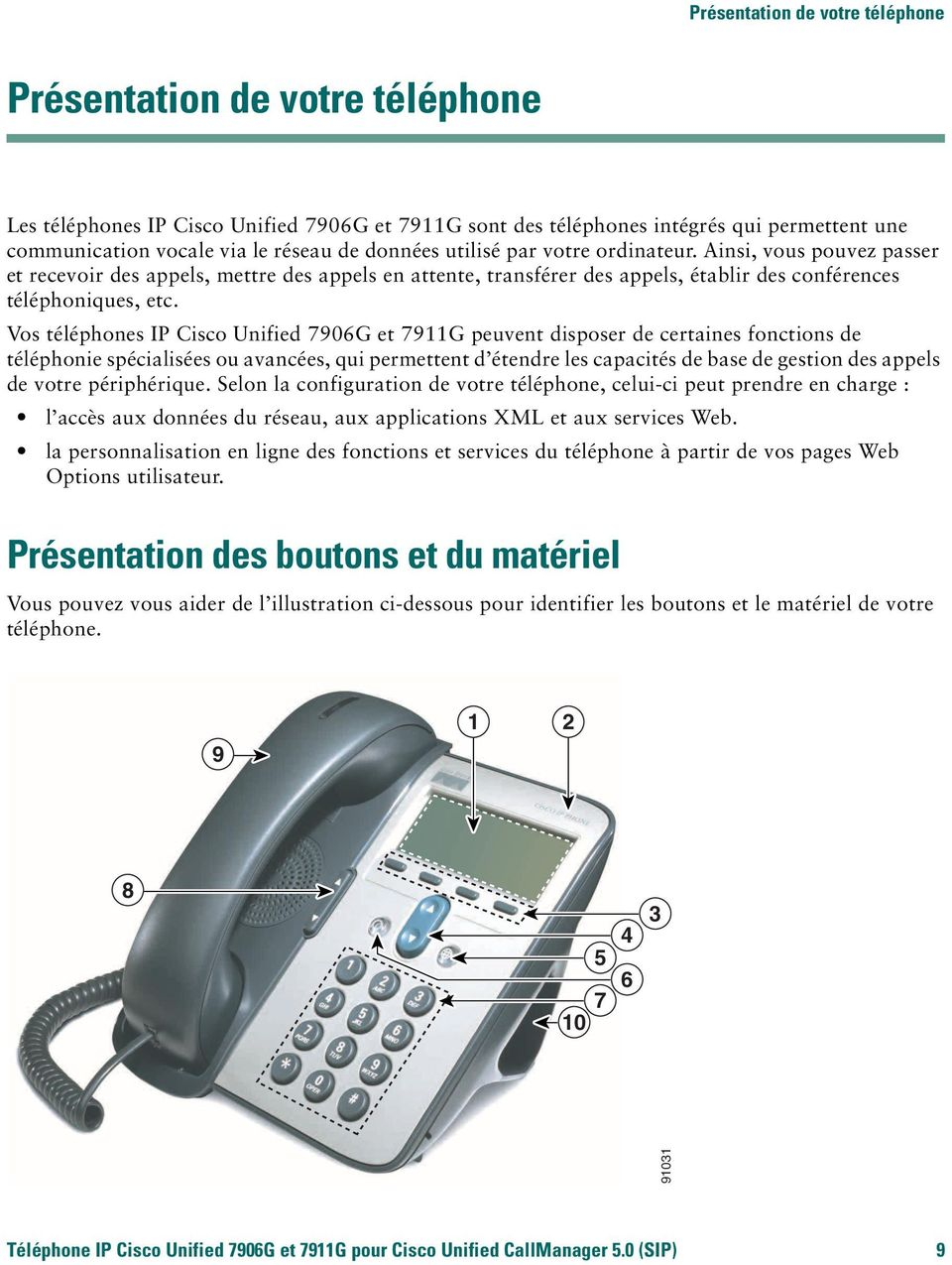 Téléphone IP Cisco Unified 7906G et 7911G pour Cisco Unified