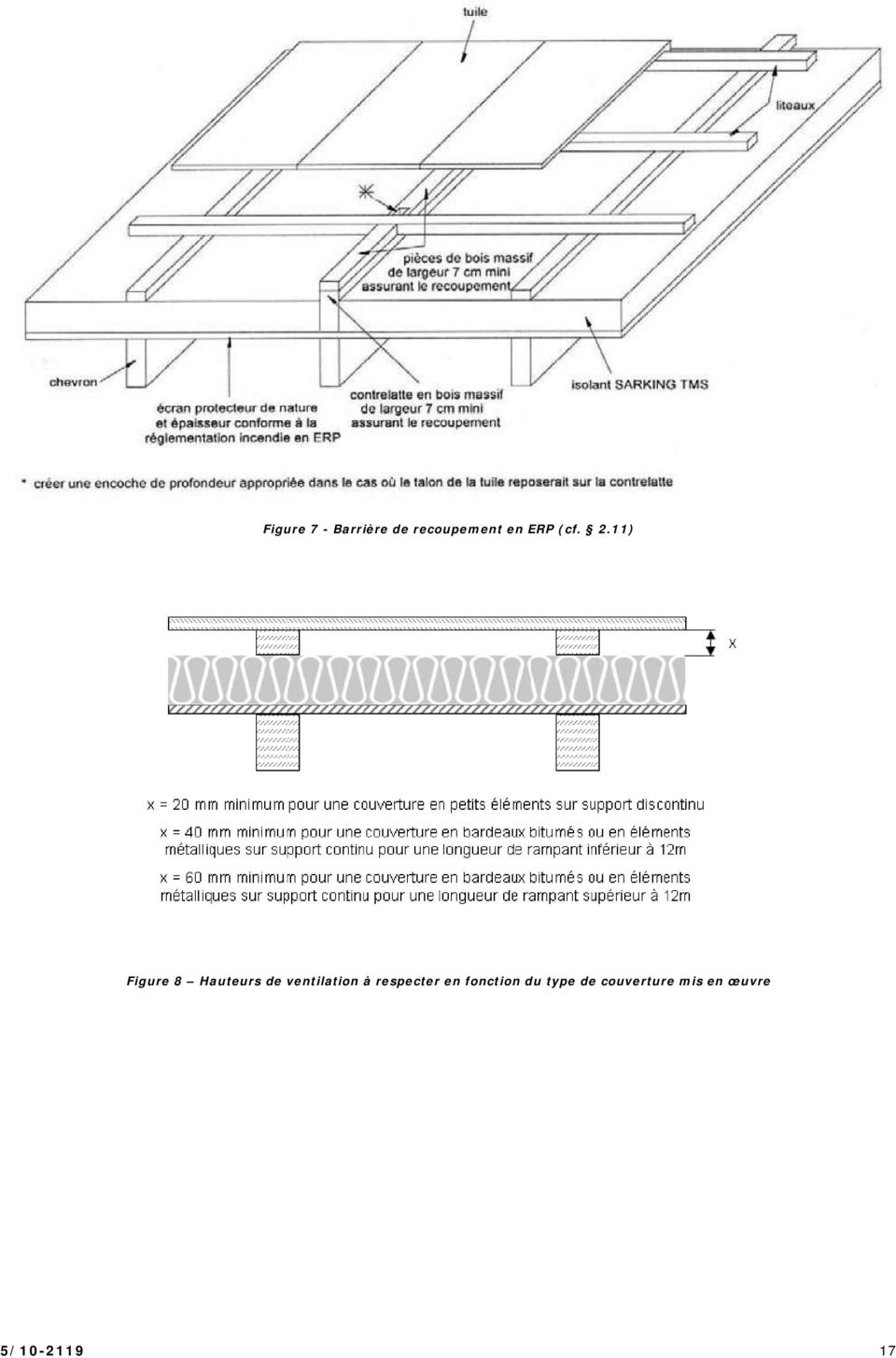 11) Figure 8 Hauteurs de ventilation à