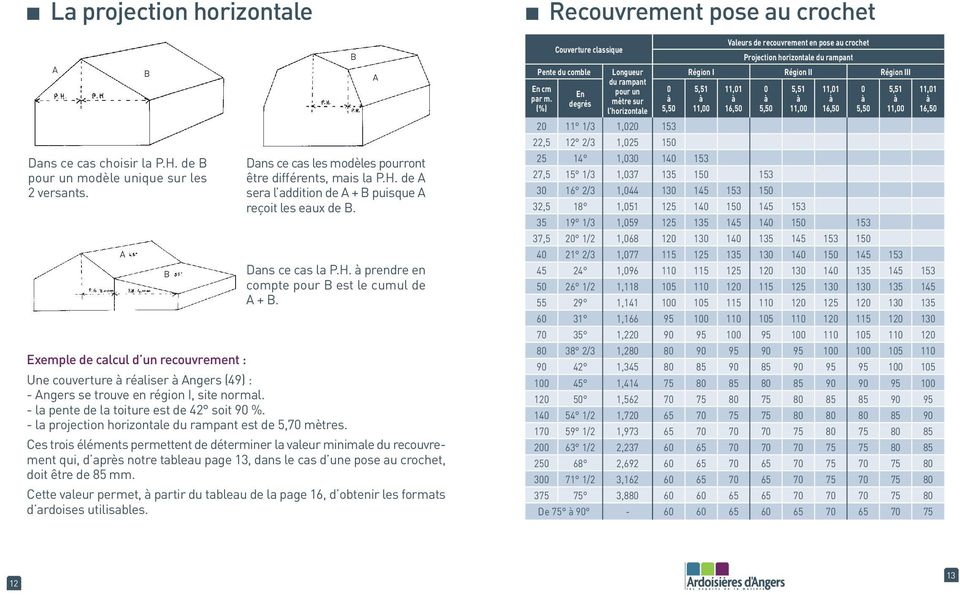 guide de pose des ardoises d angers tr laz pdf. Black Bedroom Furniture Sets. Home Design Ideas