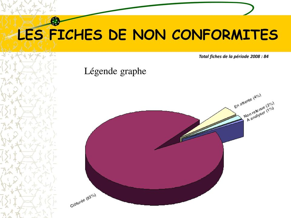 graphe Total fiches