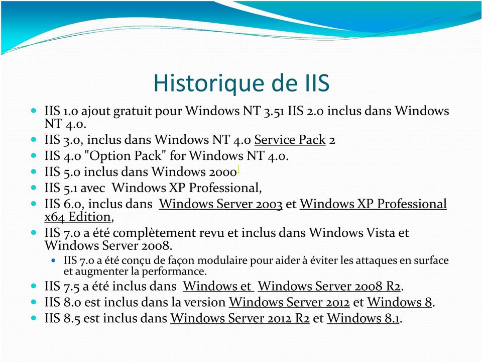 0, inclus dans Windows Server 2003 et Windows XP Professional x64 Edition, IIS 7.