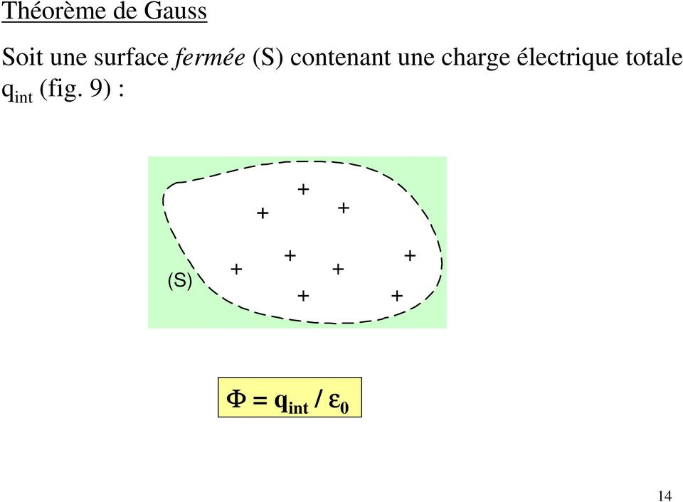 électrique totale q int (fig.