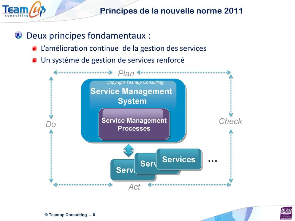 de services renforcé Plan Service Management System Do Service