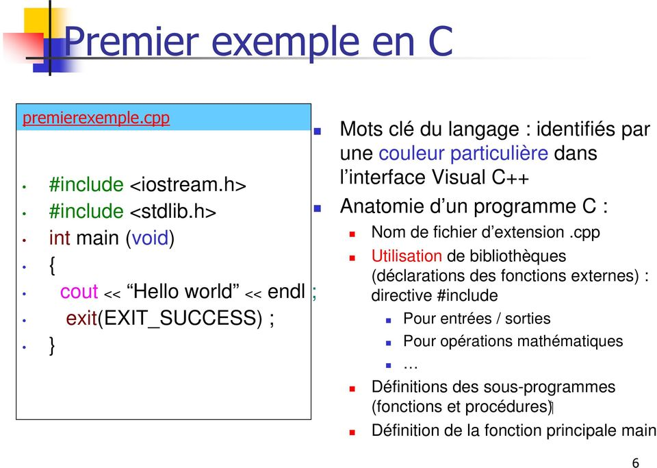 dans l interface Visual C++ Anatomie d un programme C : Nom de fichier d extension.