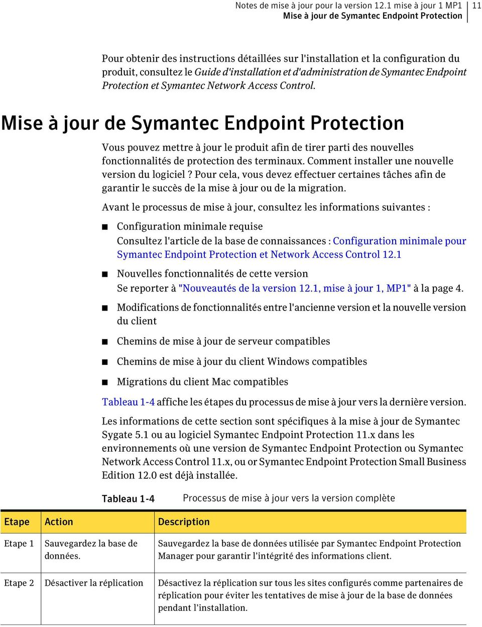 mise a jour symantec endpoint protection 12.1