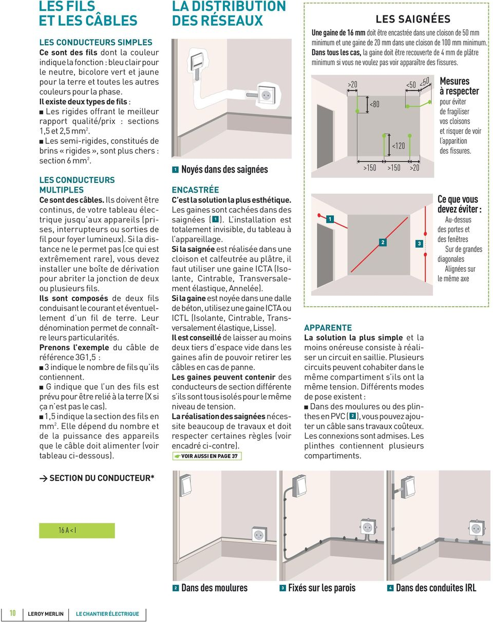 Le Chantier Electrique Pdf Free Download