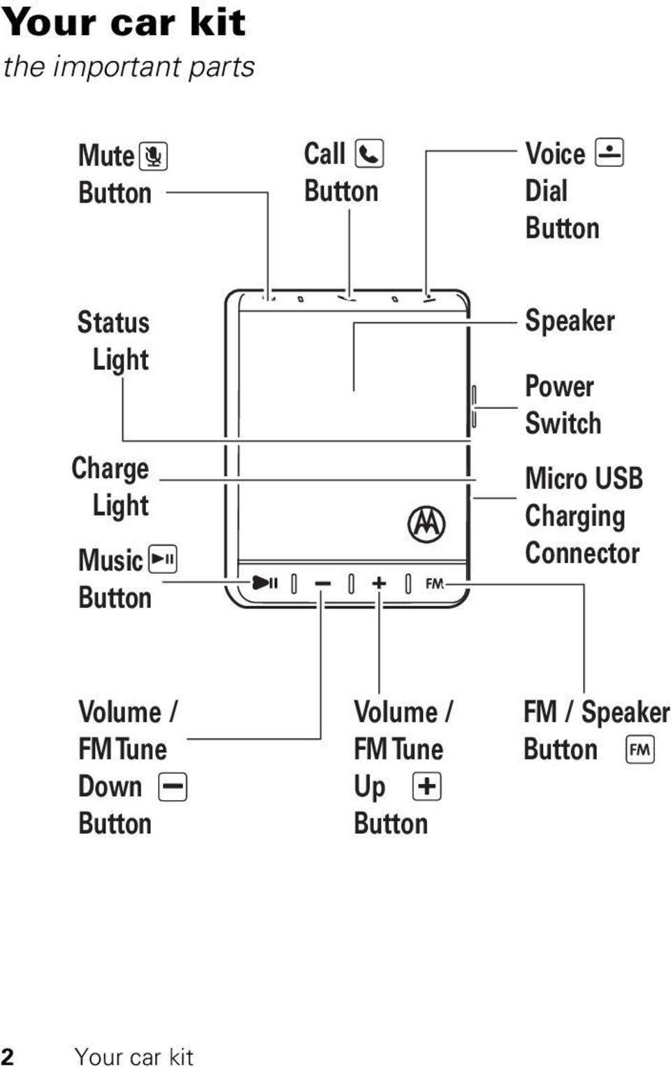 Power Switch Micro USB Charging Connector Volume / FM Tune Down