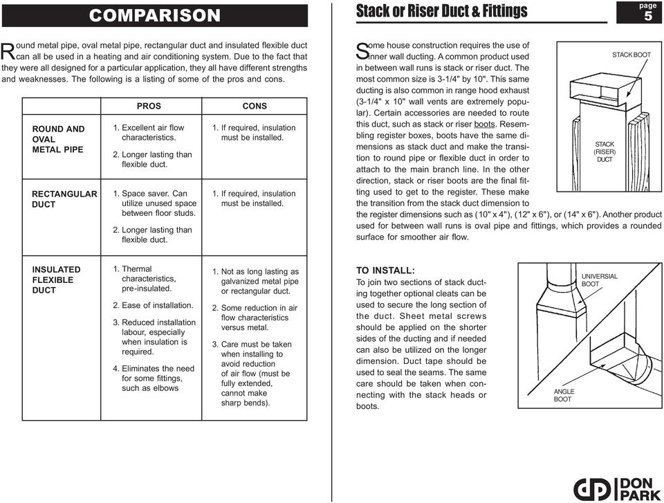 How to  Select Duct, Fittings, Etc  for Heating, Ventilation
