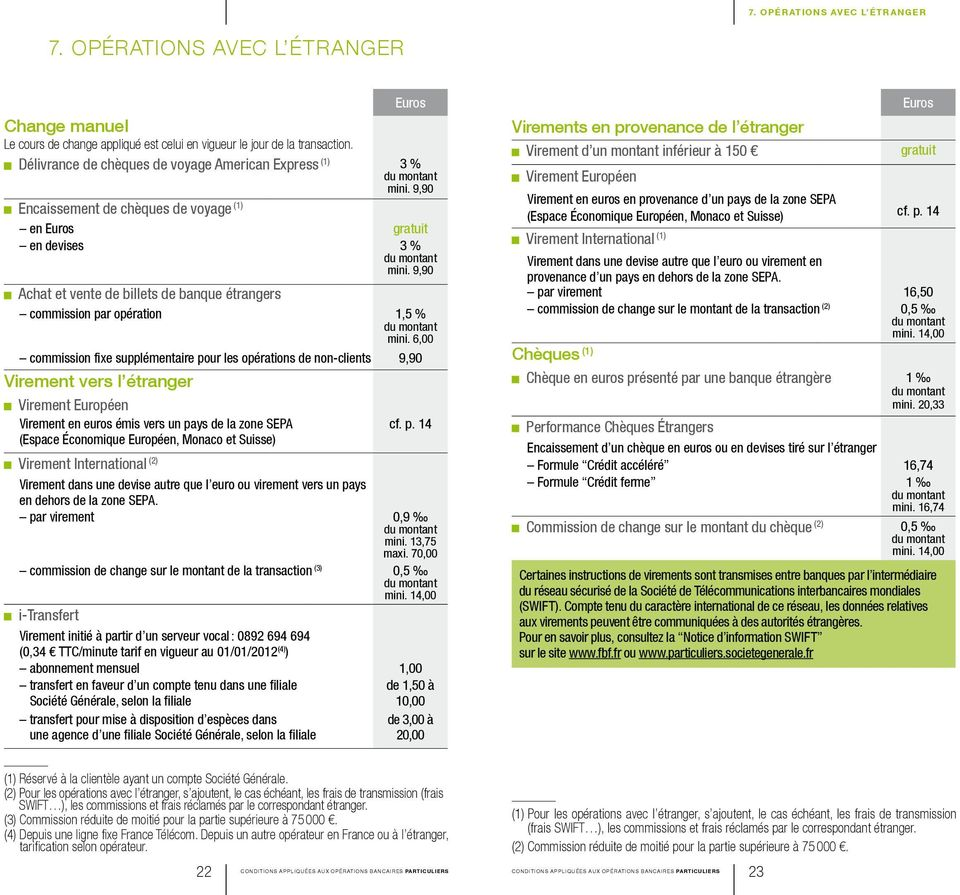Particuliers Conditions Appliquees Aux Operations Bancaires Pdf