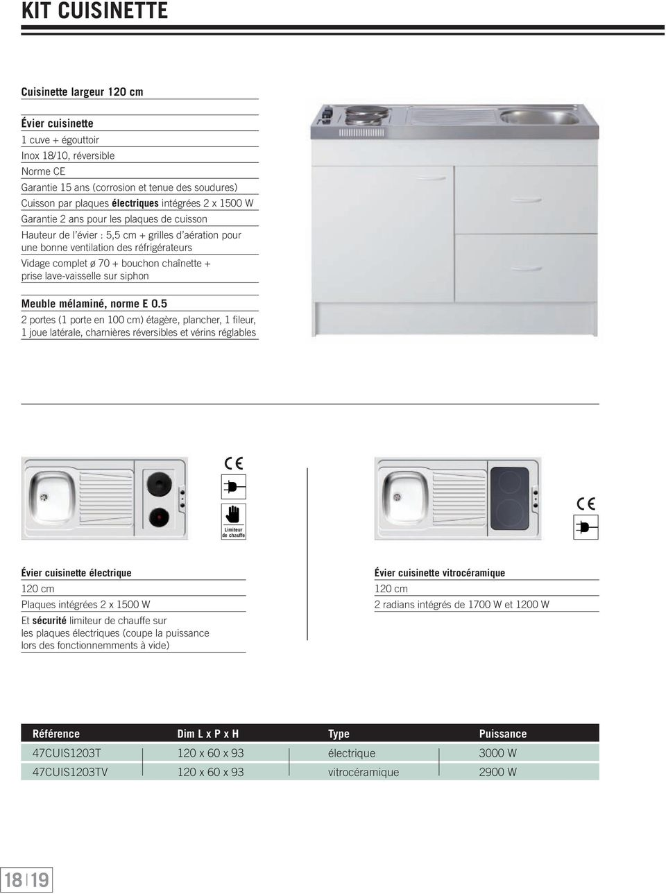 Eviers Cuisinettes Electromenager Pro Pdf Free Download