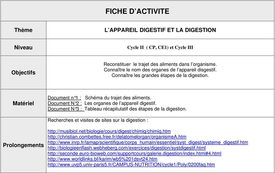 Document N 2 : Les organes de l appareil digestif. Document N 3 : Tableau récapitulatif des étapes de la digestion. Recherches et visites de sites sur la digestion : Prolongements http://musibiol.