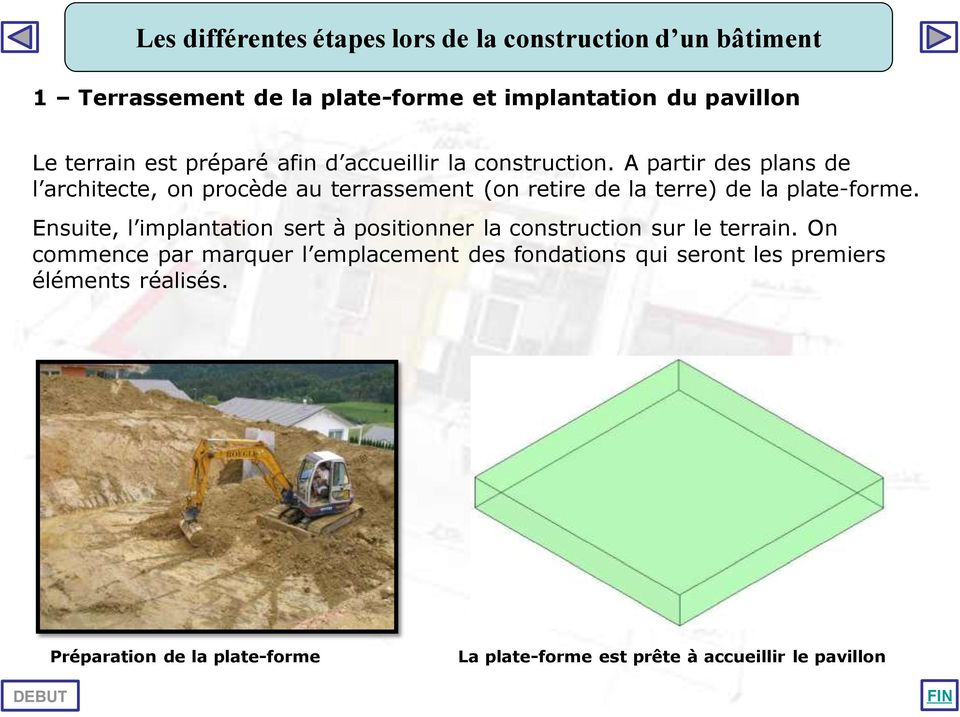 Ensuite, l implantation sert à positionner la construction sur le terrain.