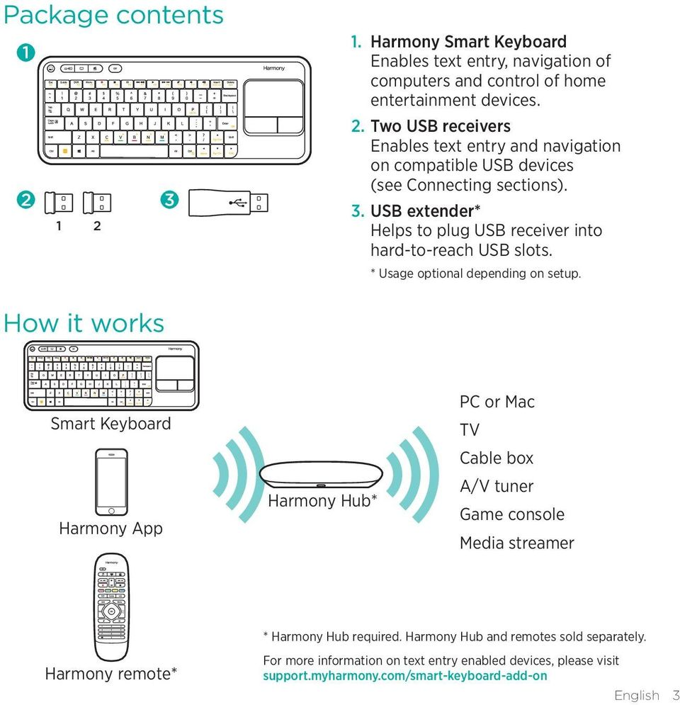 How it works Smart Keyboard Harmony App Harmony Hub* PC or Mac TV Cable box A/V tuner Game console Media streamer Harmony remote* * Harmony Hub required.