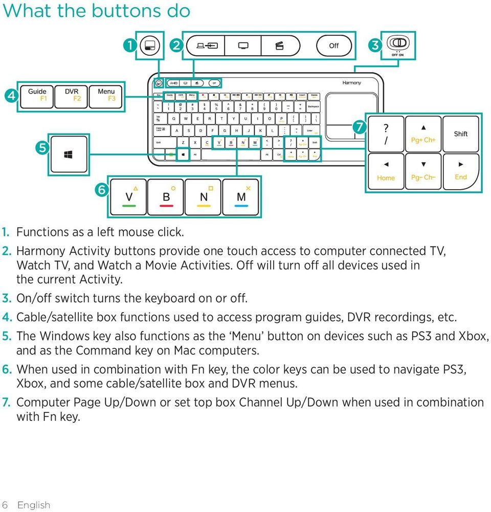 Cable/satellite box functions used to access program guides, DVR recordings, etc. 5.